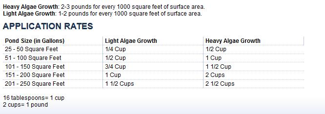 CrystalClear Algae-Off Apllication Table