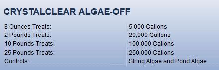 CrystalClear Algae-off