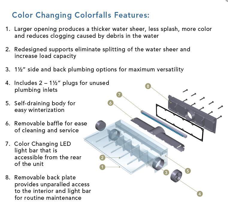 Colorfalls Waterfall Weir Diagram & Features